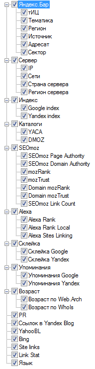 Netpeak Checker - анализируемые параметры
