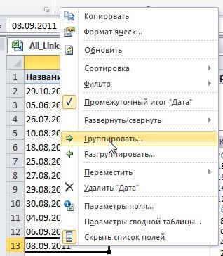 Группировка данных