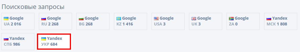 Чтобы получить более полный список, повторяем процедуру для выдачи в Яндекс.Директе
