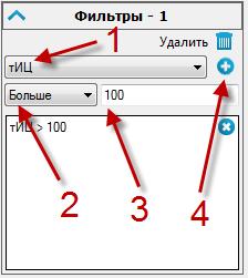 Netpeak Checker - фильтрация рабочей области