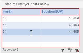 Для фильтрации данных необходимо кликнуть левой кнопкой мыши по строке со значением 01 в столбце «Month»