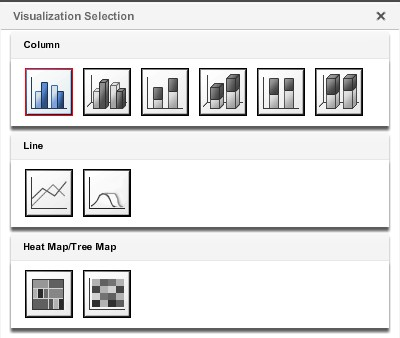 В режиме сравнения доступны следующие типы диаграмм