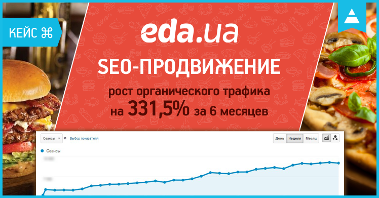 SEO-продвижение сайта eda.ua — рост органического трафика на 331,5% за шесть месяцев