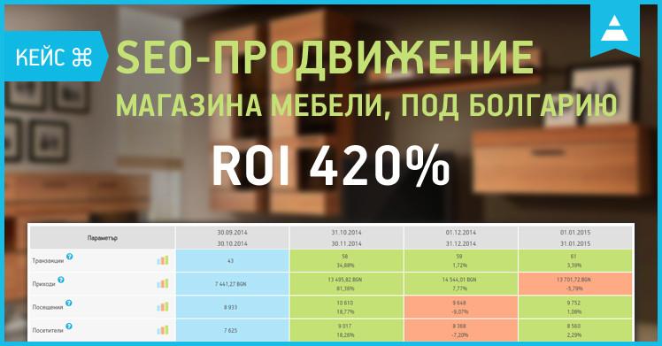 SEO-продвижение магазина мебели, под Болгарию — кейс с ROI 420%