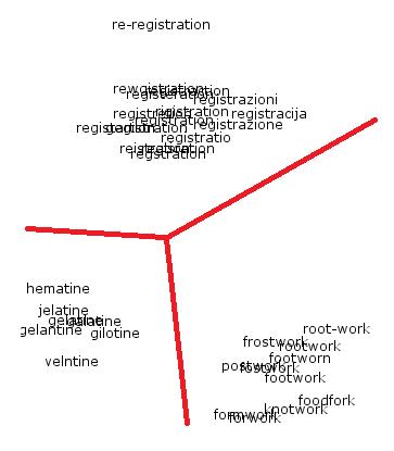 Результат работы алгоритма на первом этапе