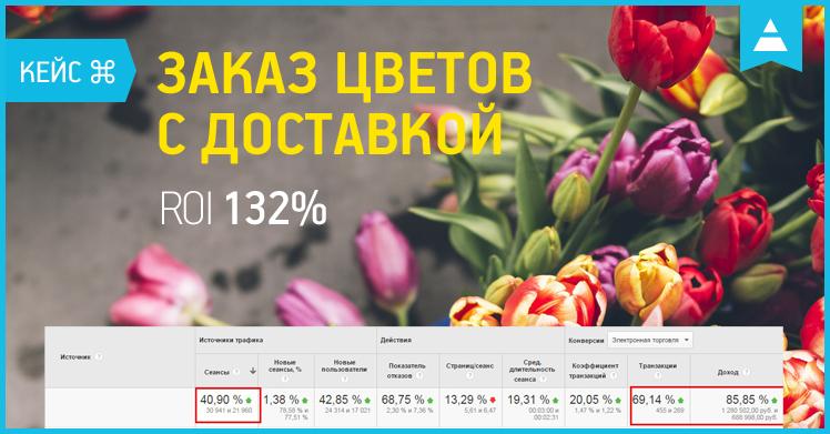 Кейс: заказ цветов с доставкой, SEO-продвижение сайта с ROI 132%