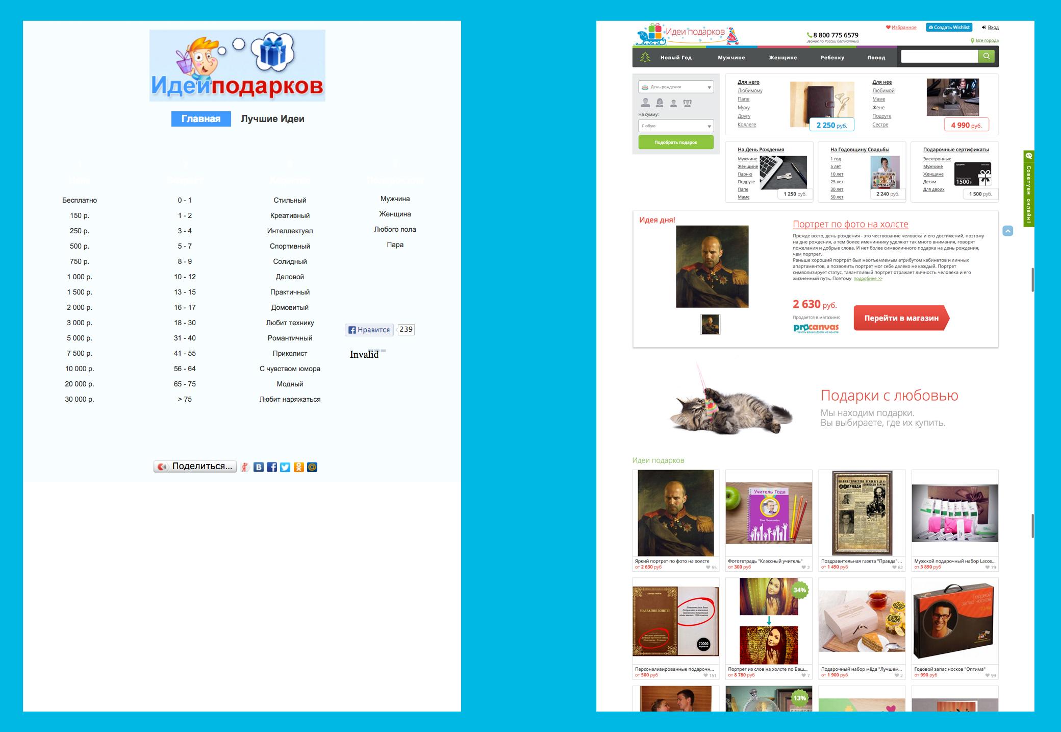 Пример наших услуг по юзабилити для проекта «Идеи подарков».