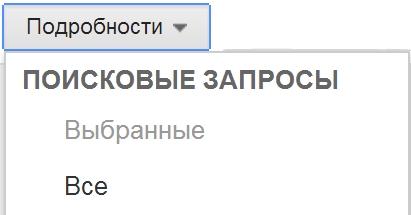отчет по поисковым словам
