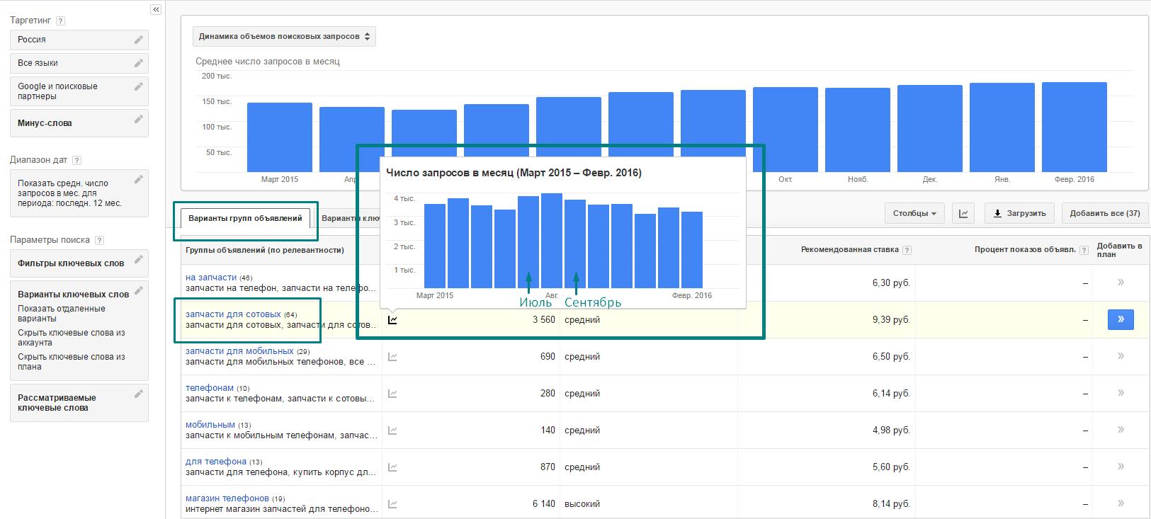 График объемов поисковых запросов по месяцам