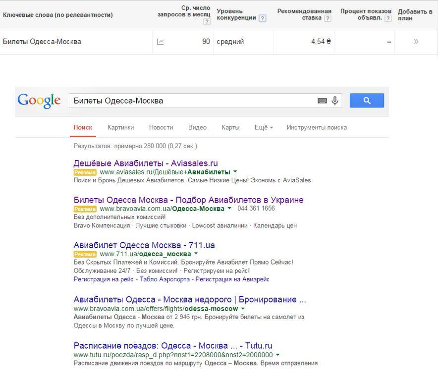 Проведем для примера анализ рекламой выдачи по среднепопулярному запросу «билеты Одесса-Москва»