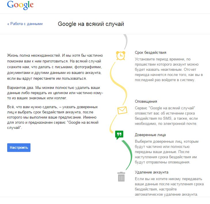 Google на всякий случай или Inactive Account Manager