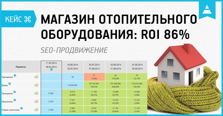 Кейс по продвижению интернет-магазина отопительного оборудования: ROI 86%