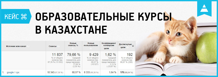Кейс по контекстной рекламе образовательных курсов в Казахстане: рост продаж с 0 до 12 мест за 1,5 месяца