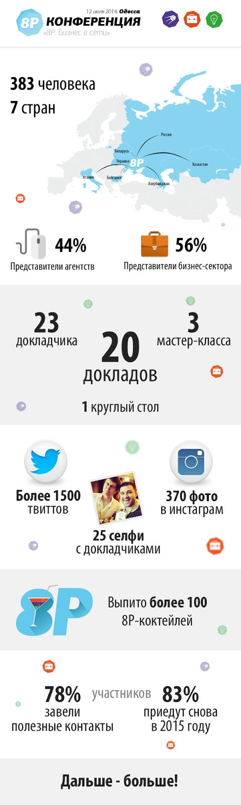 Инфографика 8P 2014