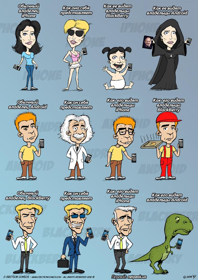 Инфографика о владельцах гаджетов