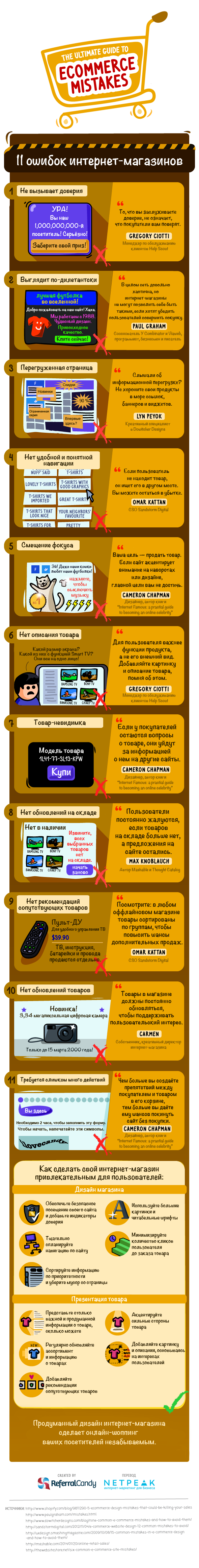 Инфографика: ошибки интернет-магазинов