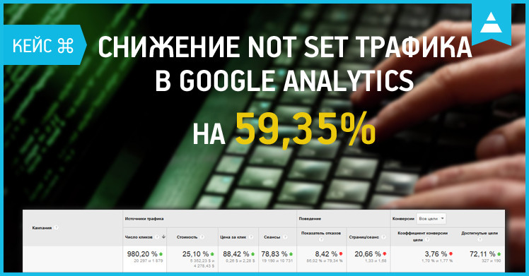 Кейс: снижение not set трафика в Google Analytics на 59,35%