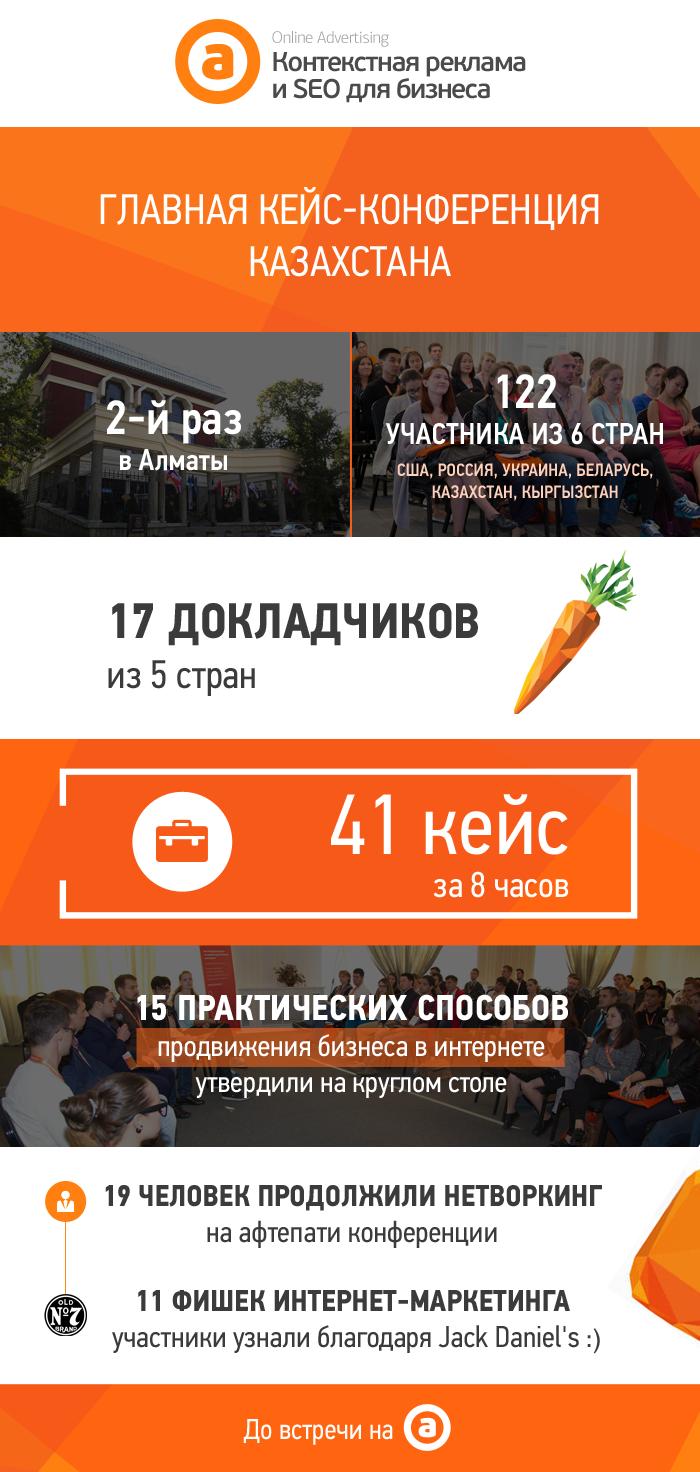 Итоги ОА 2015: инфографика