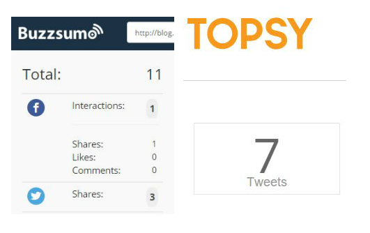 Сравниваем количество твитов той же публикации с зеркала сайта