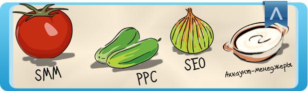 Салат из услуг интернет-маркетинга