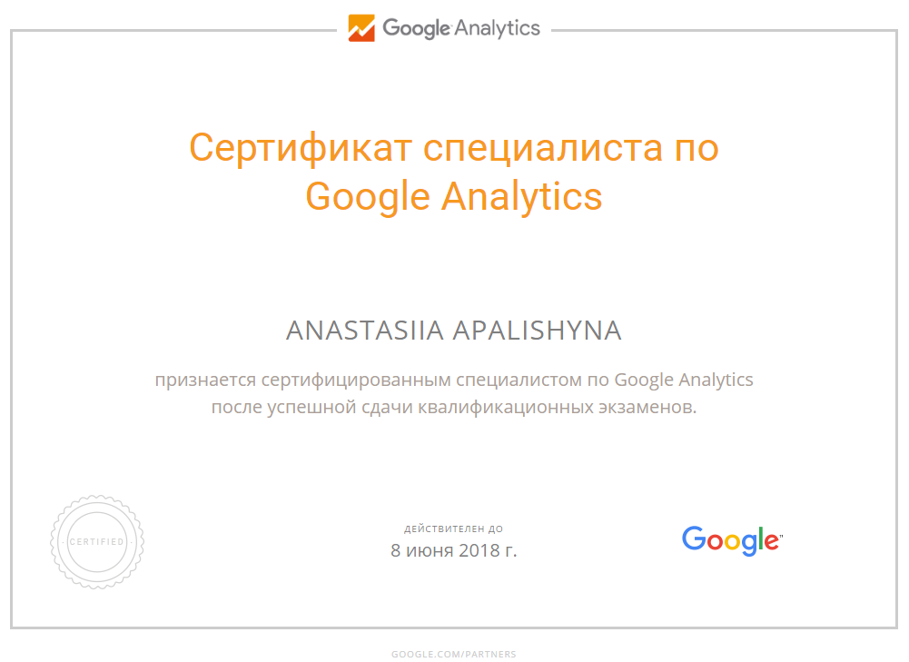 Anastasiia appa – Google Analytics